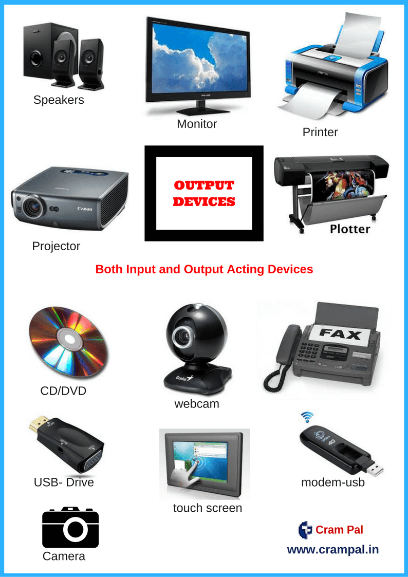 computer hardware list of output devices chapter 4